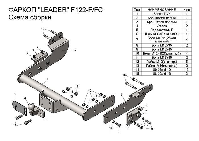 Фаркопы лидер плюс для FORD TRANSIT (фургон) 2014 — …