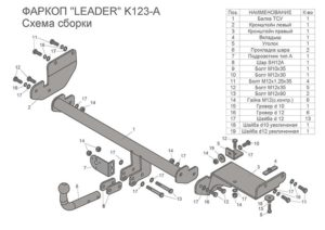 Фаркоп лидер плюс для KIA RIO X-LINE 2017-…