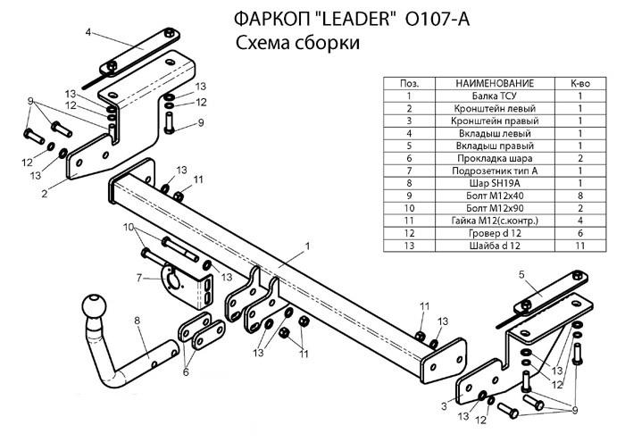 Фаркоп лидер плюс для OPEL ASTRA H (A04) Caravan (универсал) 2004-2010