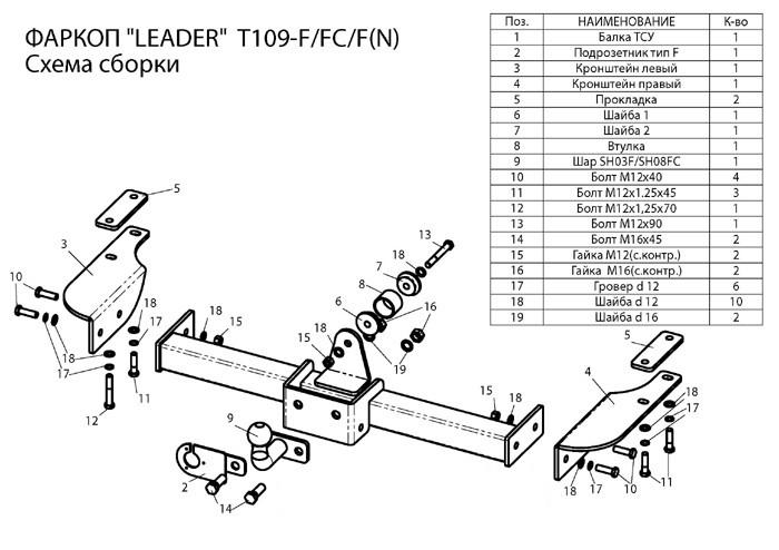 Фаркоп лидер плюс для TOYOTA LAND CRUISER PRADO (90) (J9) 1996-2002 (5 дверей)