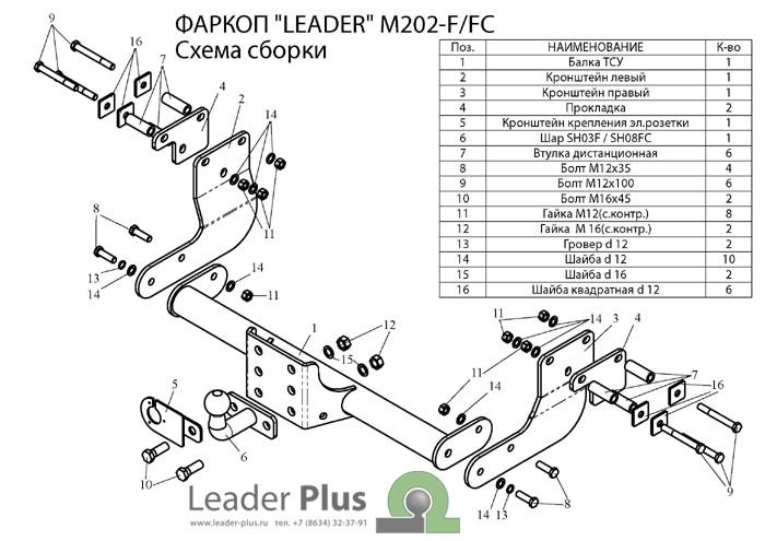 Лидер Плюс M202-F