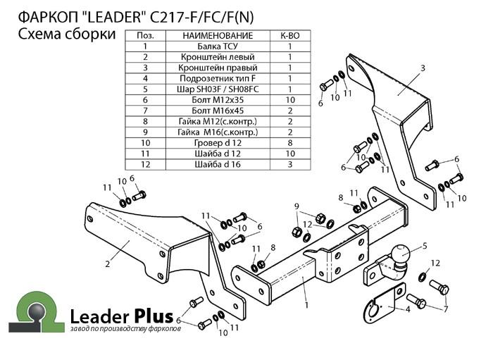 Лидер Плюс C217-F(N)