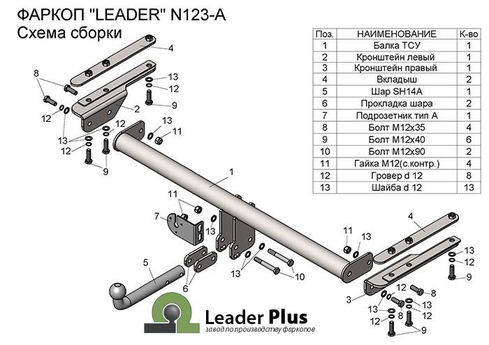Лидер Плюс N123-A