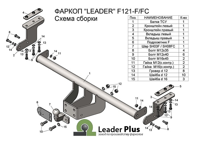 Лидер Плюс F121-FC